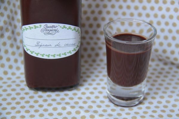 Liqueur de cacao